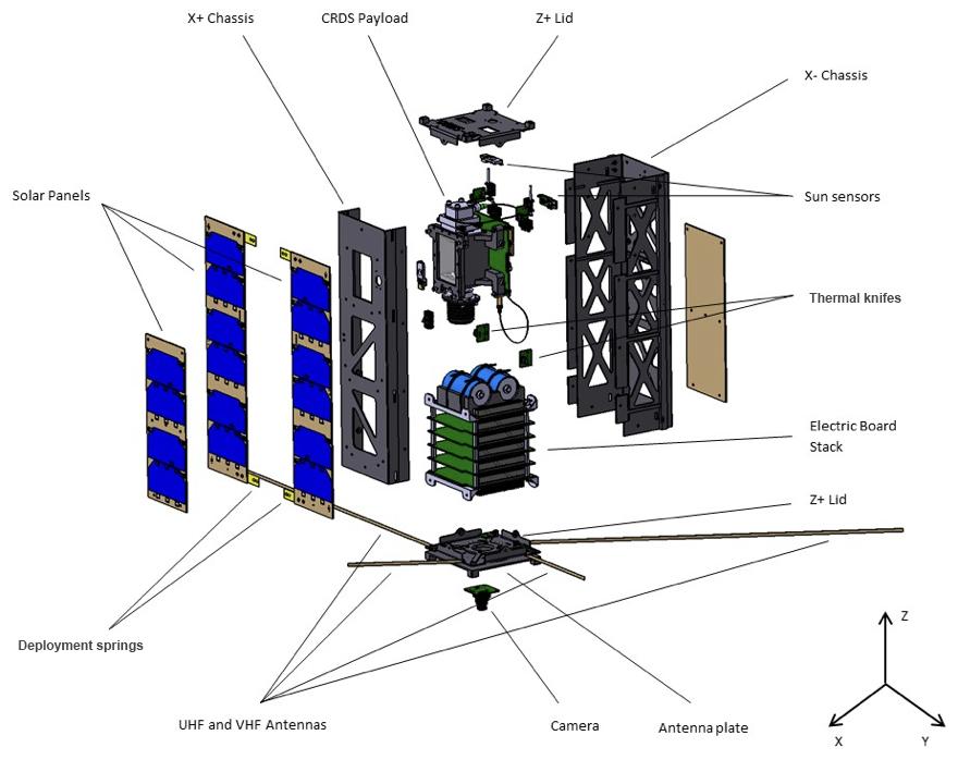 bpc_janus_ogms-sa-nanosatellite_v2.png